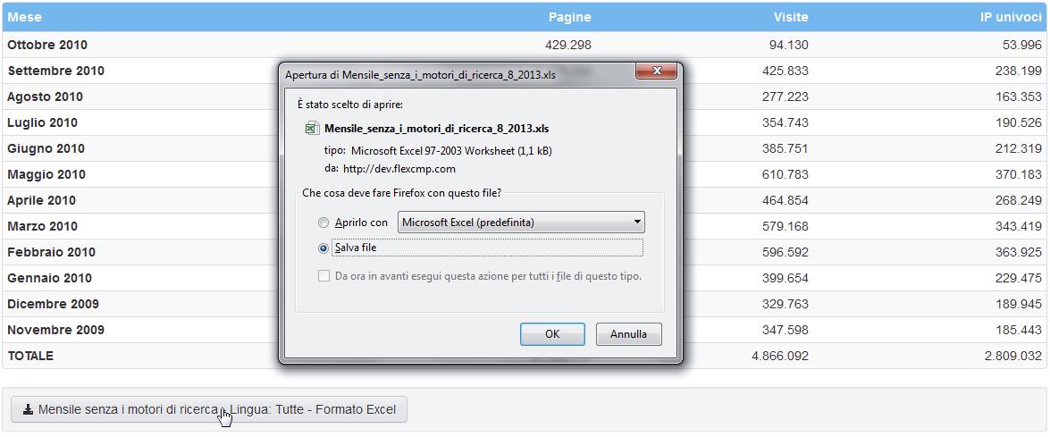 Come scaricare le statistiche in formato Excel