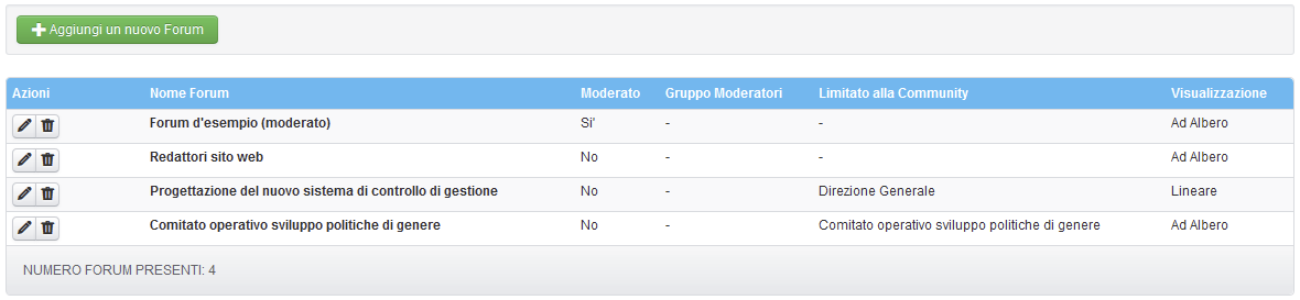 "Il menù ""Gestione Forum"""